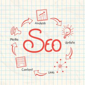 SEO business blogging