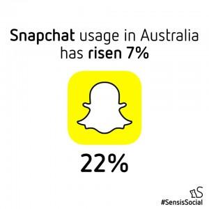 sensis social media report